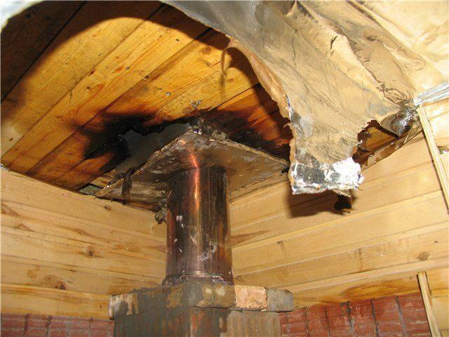 Как правильно установить банную печь и дымоход установка дымохода на камине амур
